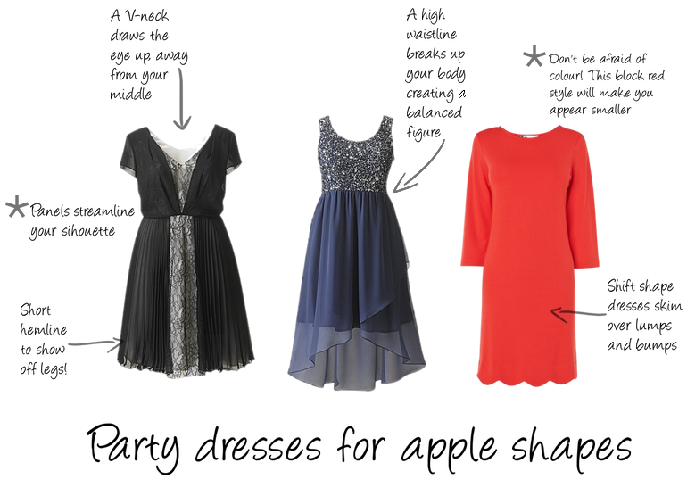 party-dresses-for-apple-shapes.png 770×556 pixels - Different Types Of Clothes PNG