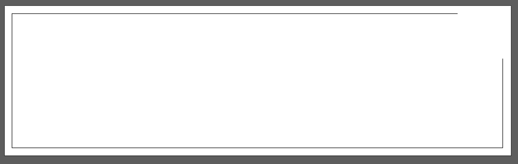 If you paste it as a smart object, you can even resize the frame without  affecting the quality of the line. - Double Line Border PNG