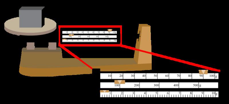 Double Pan Balance Png Transparent Double Pan Balance Png