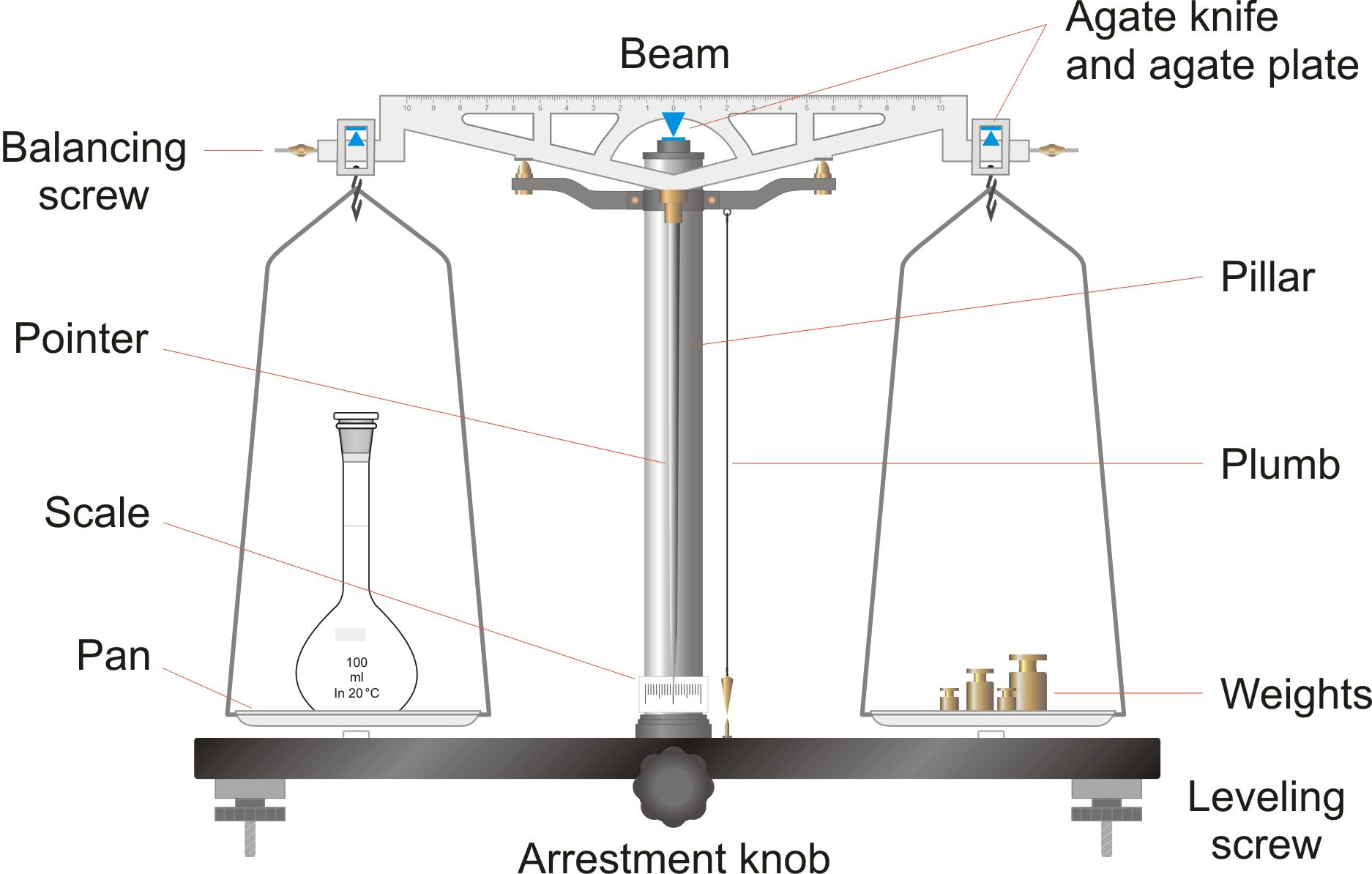 double pan balance png transparent double pan balance png. Black Bedroom Furniture Sets. Home Design Ideas