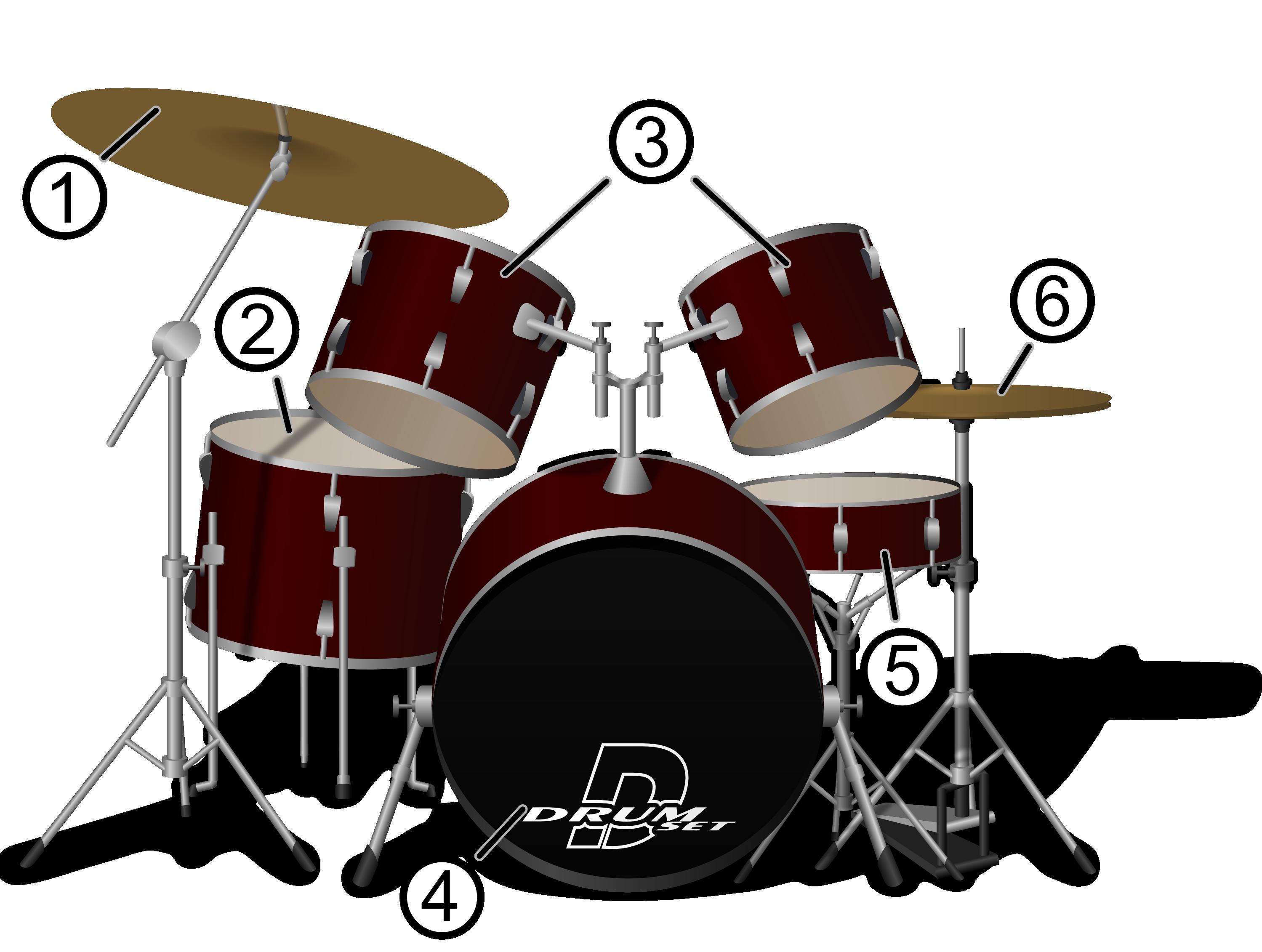 File:Drum set.png - Drum PNG