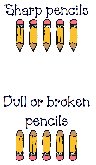 Sharp / dull pencil can labels u2013 updated and in color | My Teacher Tales - Dull Pencil PNG