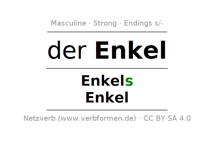 Declension and Plural of Enkel - Enkel PNG