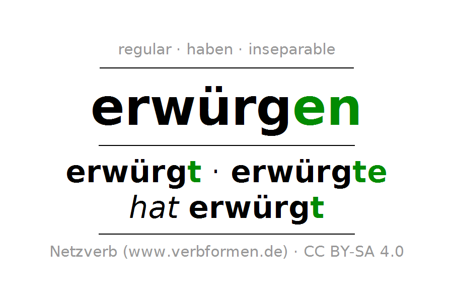 Conjugation of German verb erwürgen - Erwurgen PNG