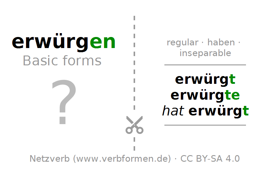 Flash cards for the conjugation of the verb erwürgen - Erwurgen PNG