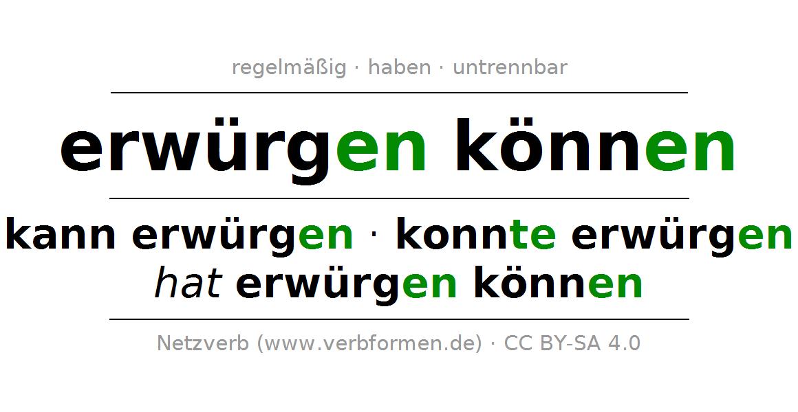 Konjugation des deutschen Verbs kann erwürgen - Erwurgen PNG