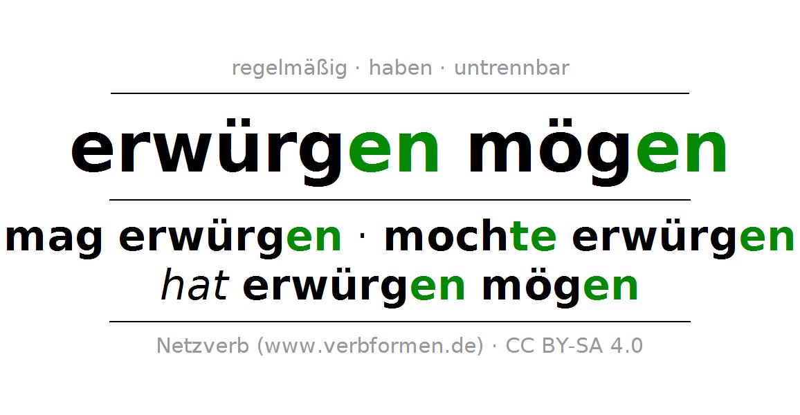 Konjugation des deutschen Verbs mag erwürgen - Erwurgen PNG