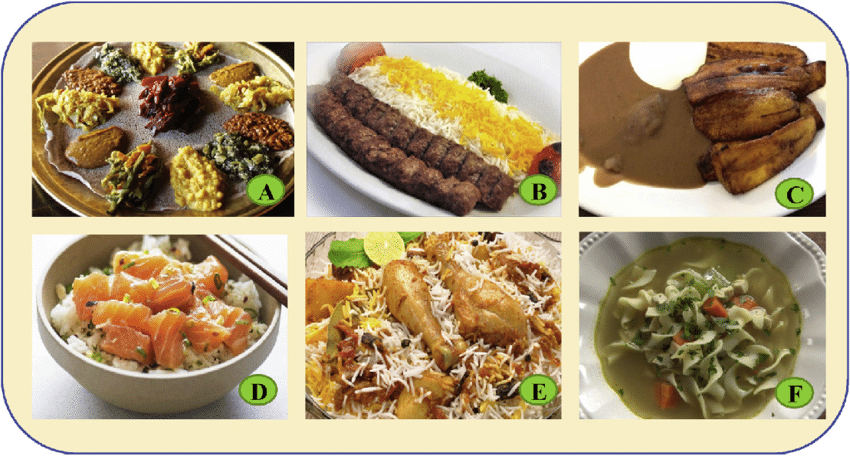 Some ethnic foods from different countries. (A) Injera. (B) Kabob - Ethnic Food PNG