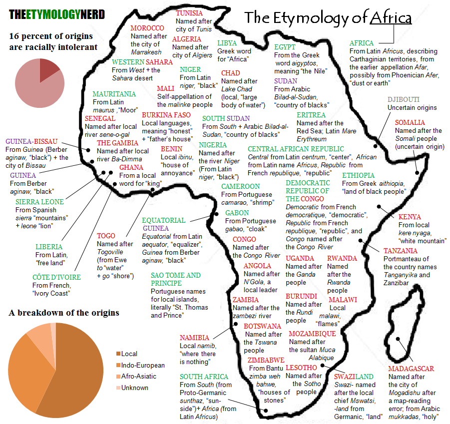 Etymology of African countries PlusPng.com  - Etymology PNG