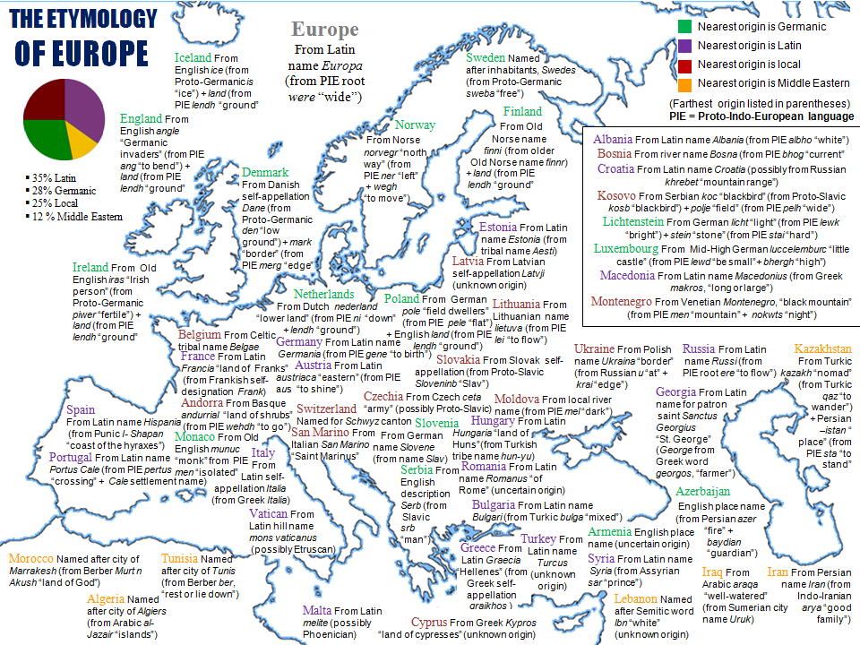 The Etymology of Europe - Etymology PNG