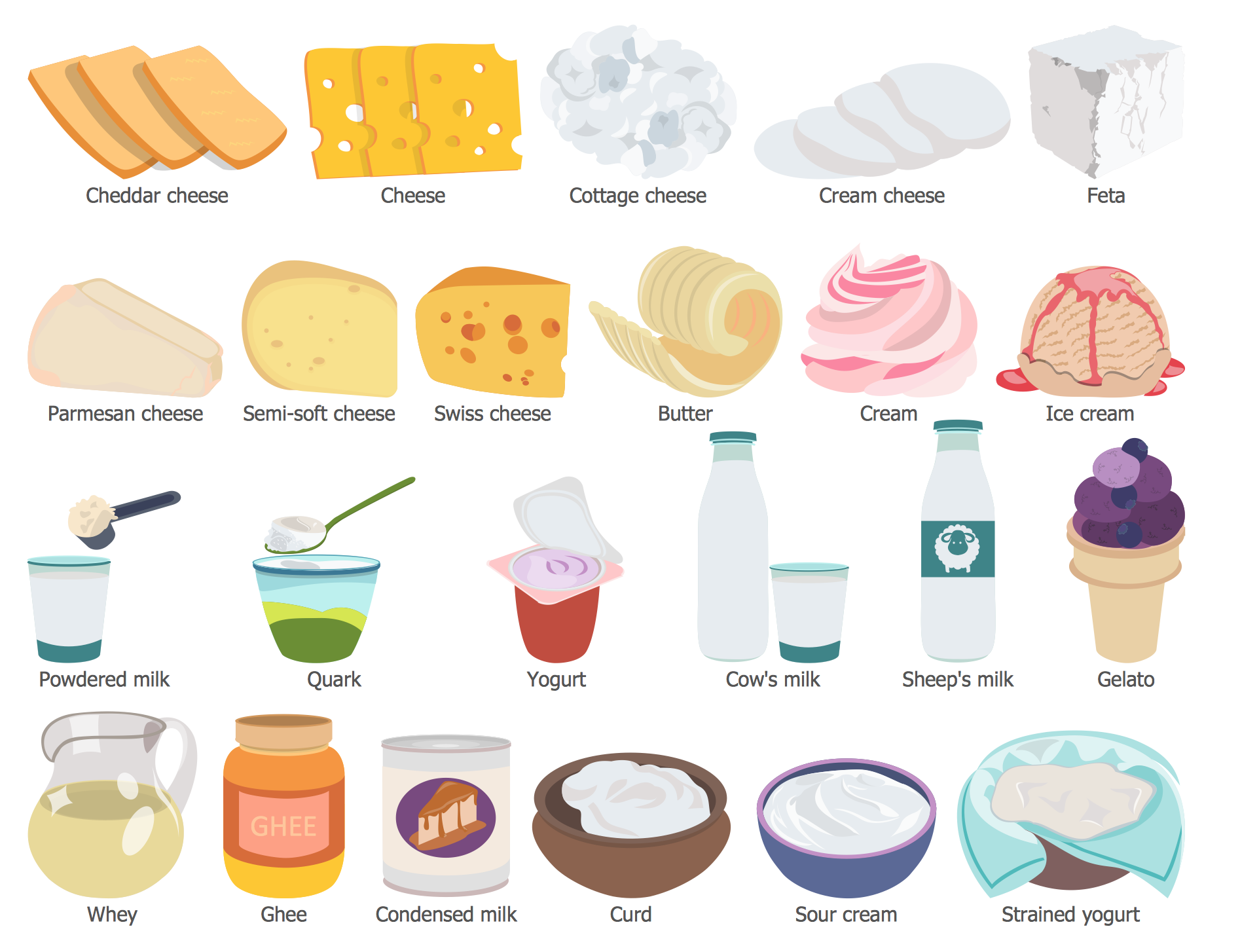 Examples Of Go Foods PNG - 64167