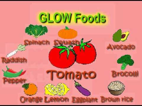 Examples Of Grow Foods PNG - 157225