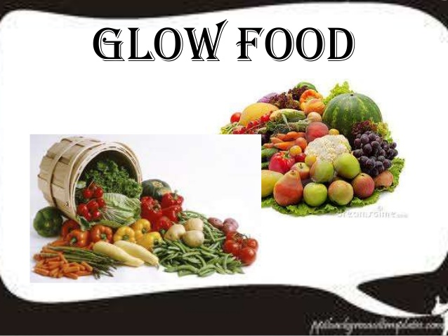 Examples Of Grow Foods PNG - 157227