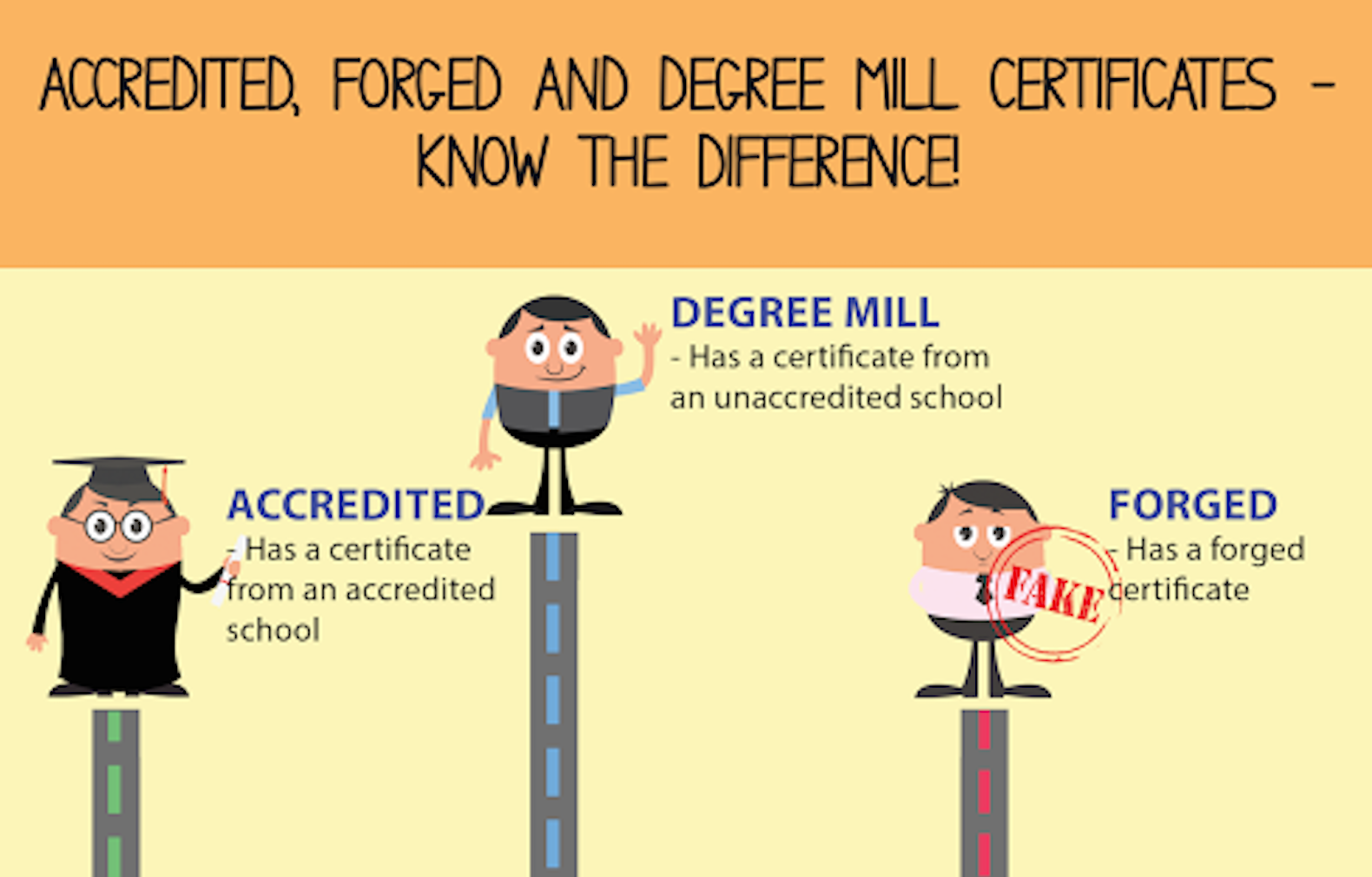 MOM Replies To Fake Degree Saga With An Infographic That Doesnu0027t Actually  Say Much - Fake Degree PNG