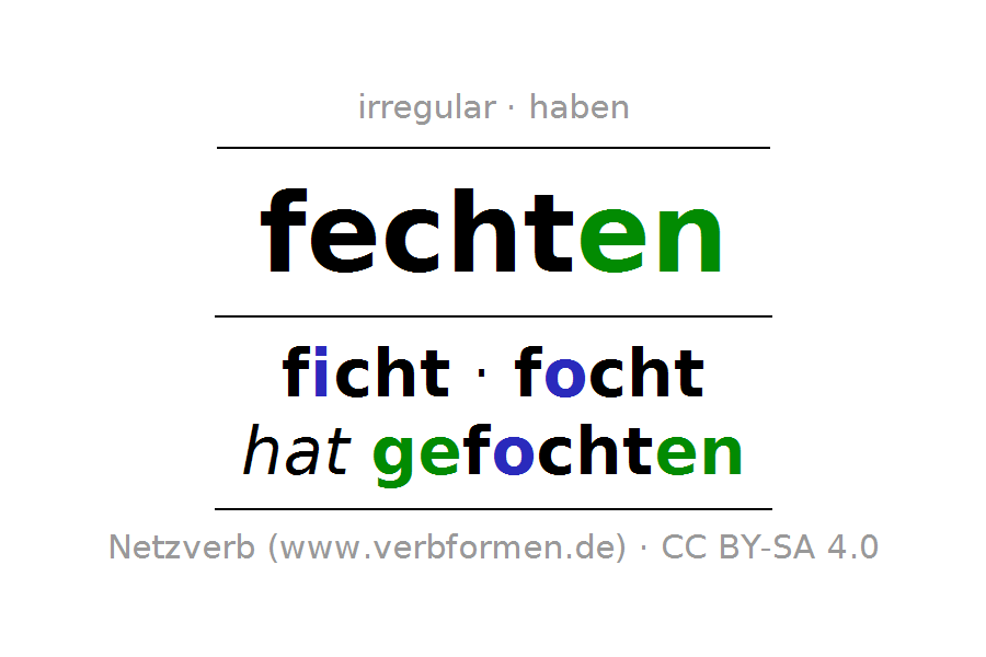 Conjugation of German verb fechten - Fechten PNG