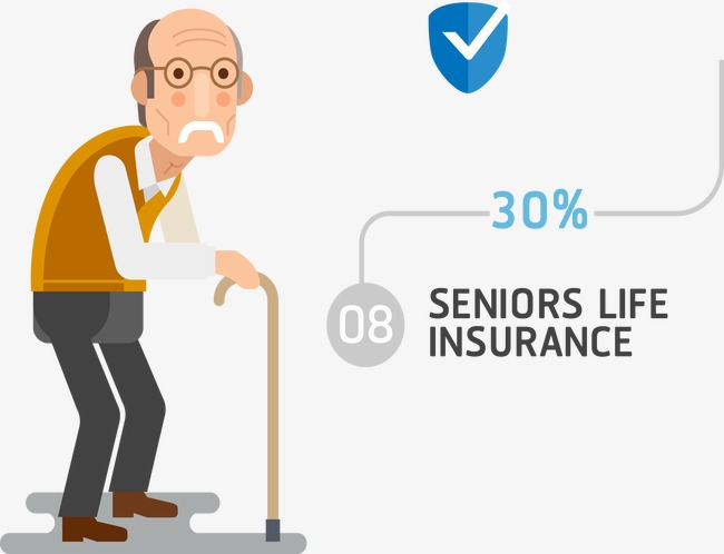 Elderly Life Insurance, Elderly, Life, Insurance PNG and Vector