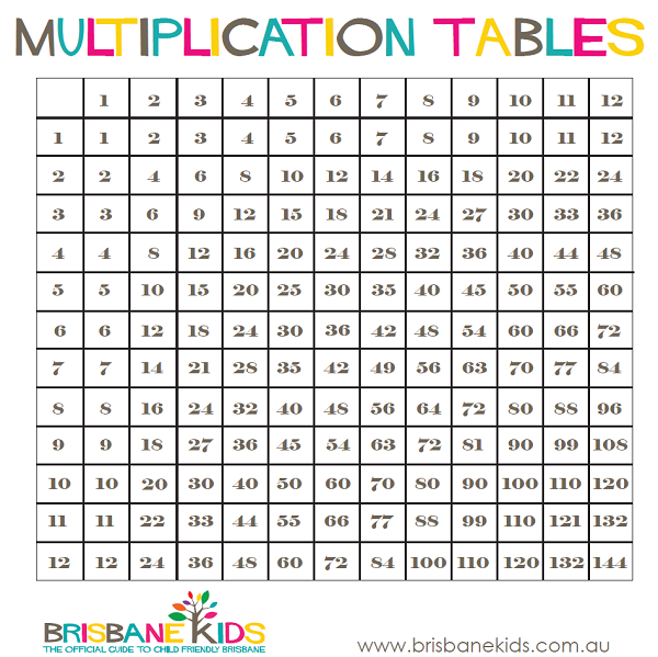 Free PNG Multiplication - 45411