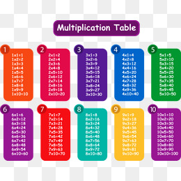 Free PNG Multiplication - 45416