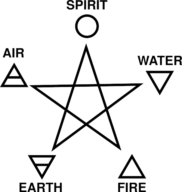 Free Wiccan Png Transparent Wiccang Images Pluspng