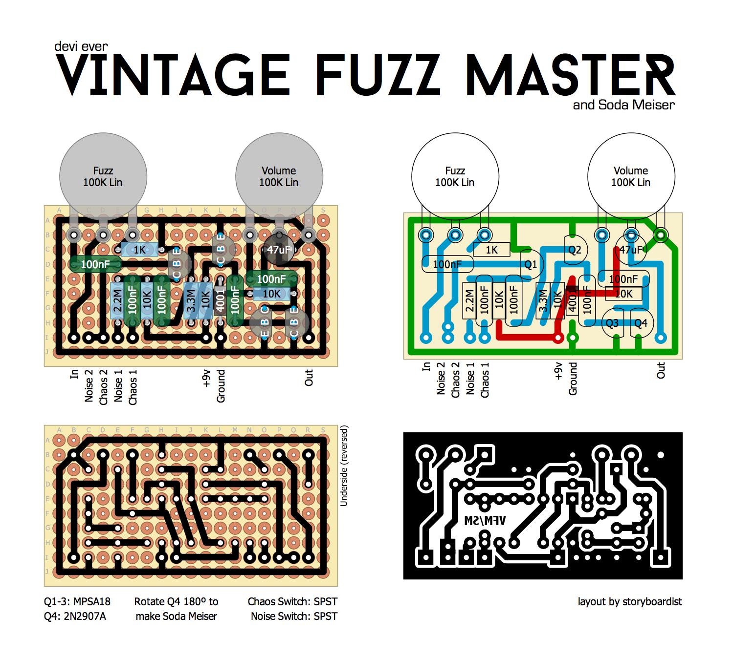 Devi Ever Vintage Fuzz Master.png 1u0027499×1 - Fuzz PNG