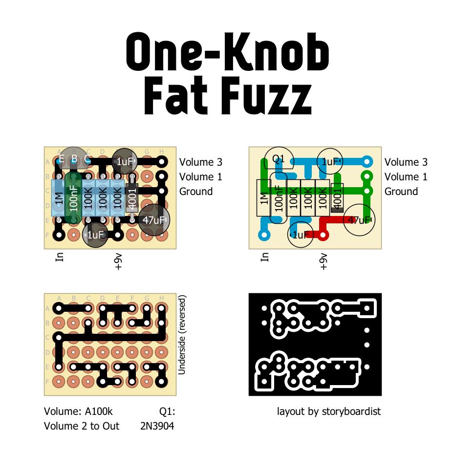 One-Knob Fat Fuzz.png (929×929) - Fuzz PNG