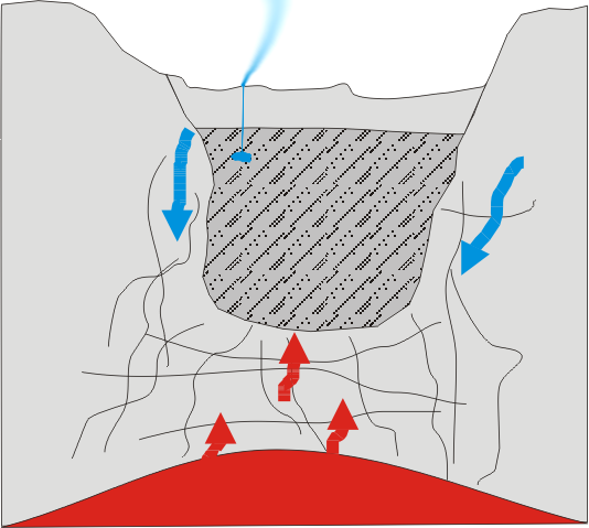 File:Geysir 02 without inscription.png - Geysir PNG