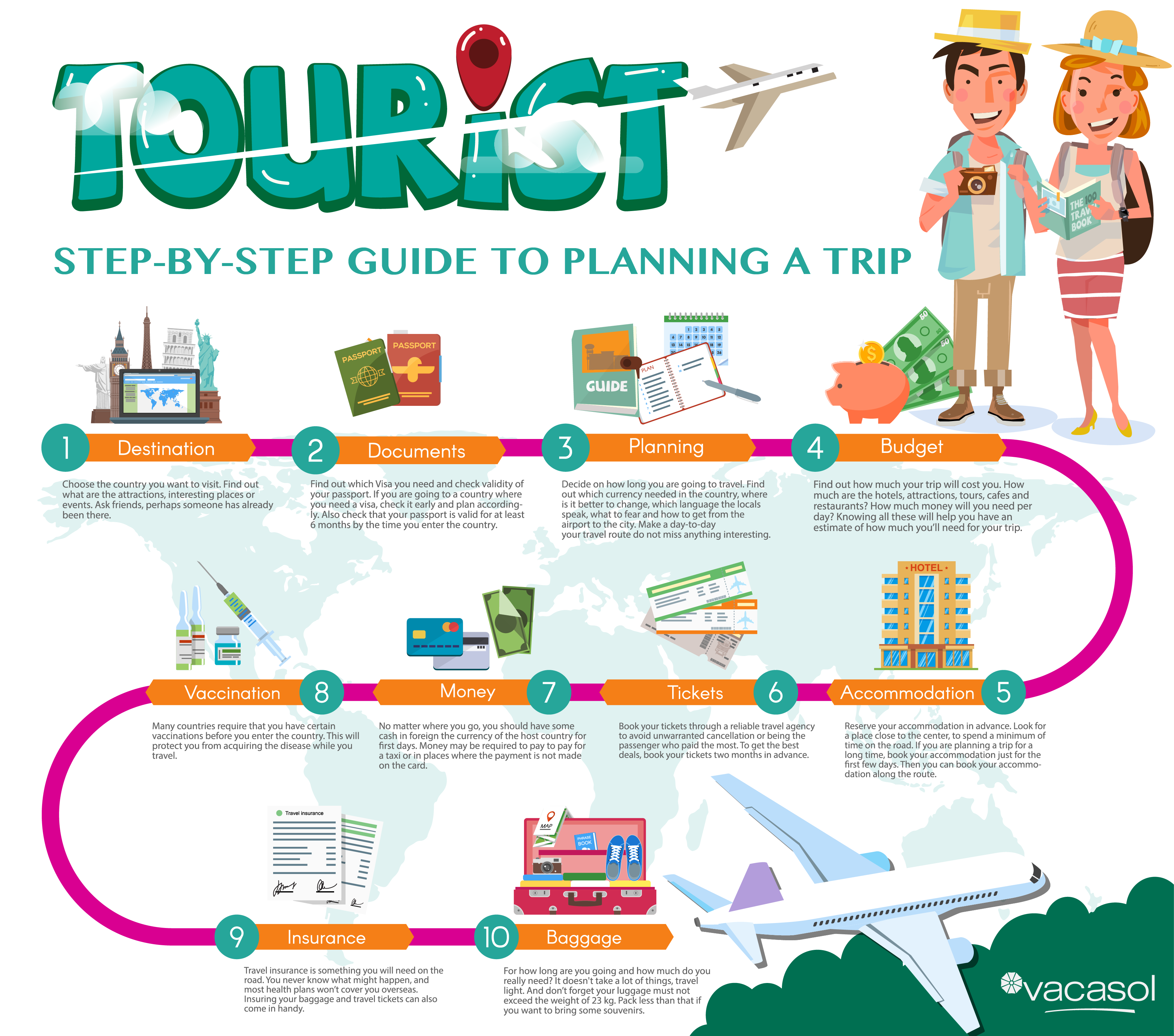 step-by-step-guide-travel-01 - Going On A Trip PNG