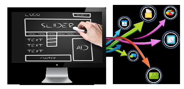 Web Design PNG - 5858