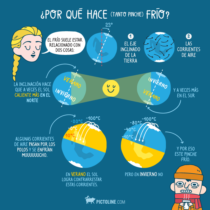 Hace Frio PNG - 48716