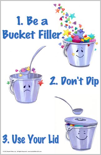 Bucketfilling Steps Poster | Have You Filled a Bucket Today? A Guide to  Daily Happiness - Have You Filled A Bucket Today PNG