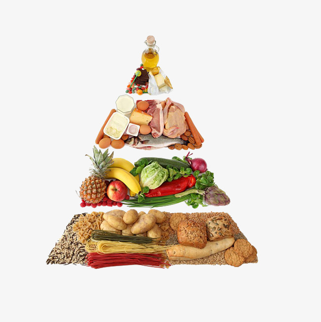 Dietary Pyramid HD map, Food Pyramid, Hd Map, Healthy Free PNG Image - Healthy Food PNG HD