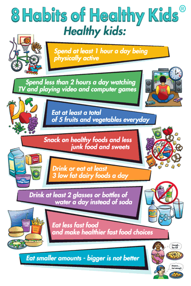 Healthy Habits For Kids PNG - 51620