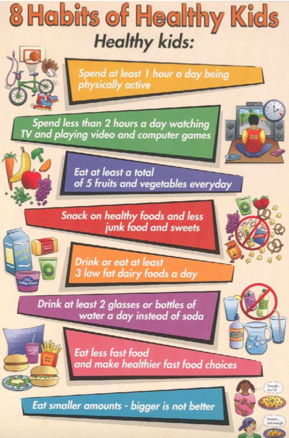 Healthy Habits For Kids PNG - 51615