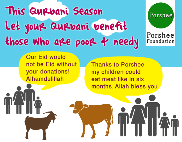 Sharing Your Qurbani (Sacrifice of Animal) with the Poor and Needy - Helping The Poor And Needy PNG