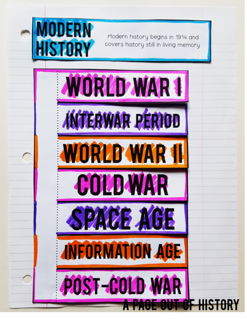 world history lessons plans