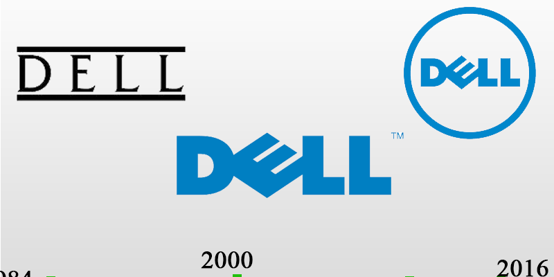 Dell history log - History Of Dell PNG