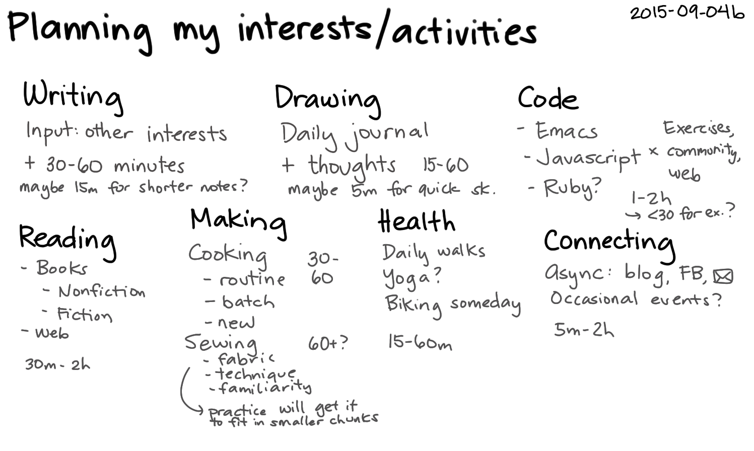 Hobbies And Interests PNG - 49903