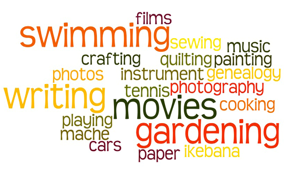 A list of potential hobbies. - Hobbies And Interests PNG