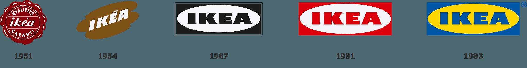Ikea Logo Png Transparent & Svg Vector - Pluspng Pluspng.com - Ikea Logo PNG