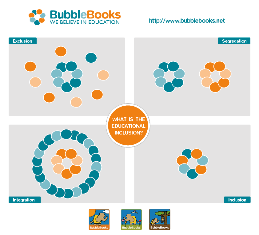 The inclusive education   logo of BubbleBooks - Inclusive Education PNG