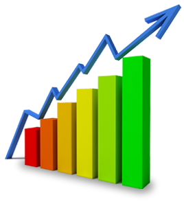 net credit sales