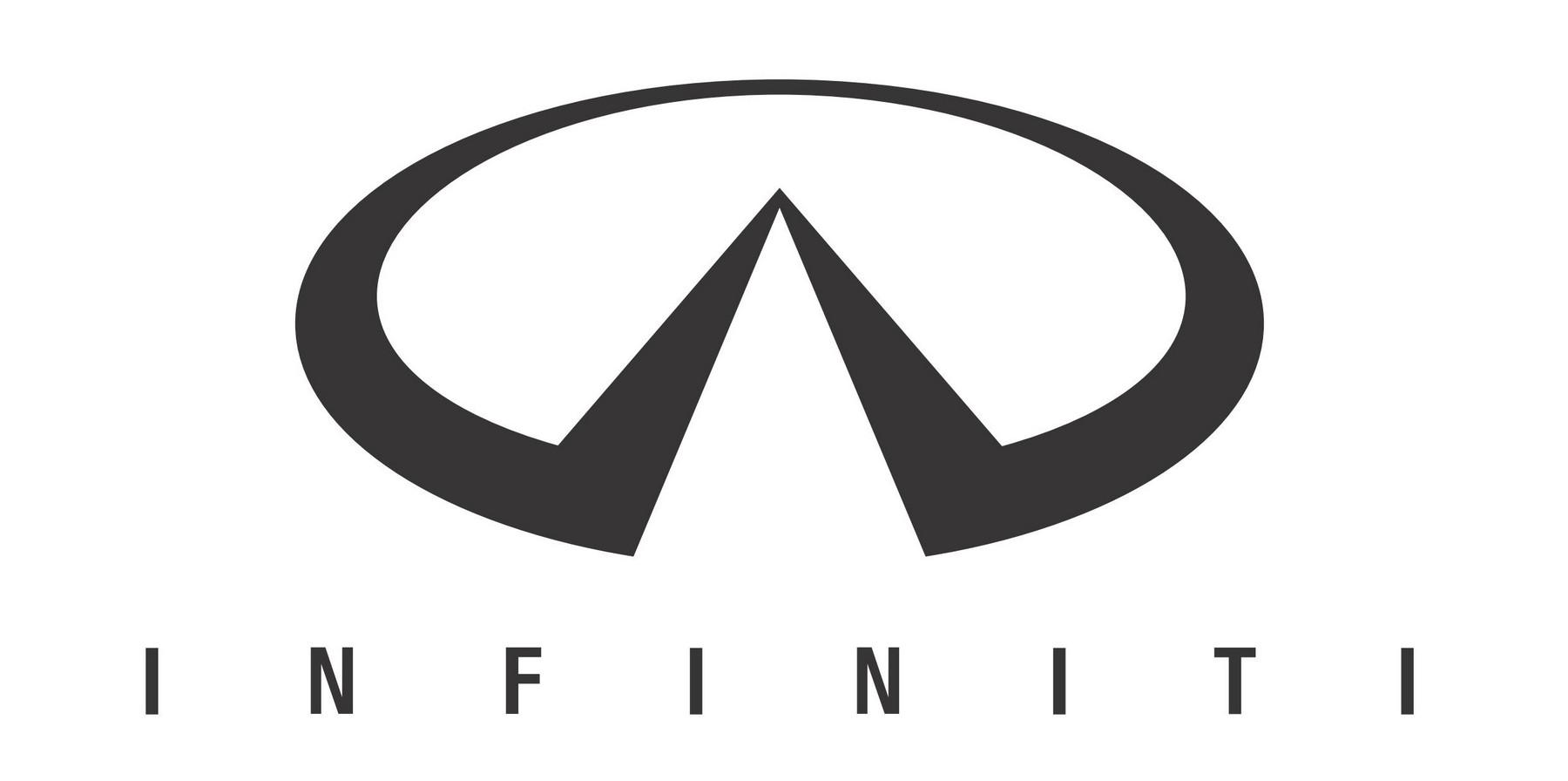Infiniti Logo [EPS-PDF] - Infiniti Logo PNG