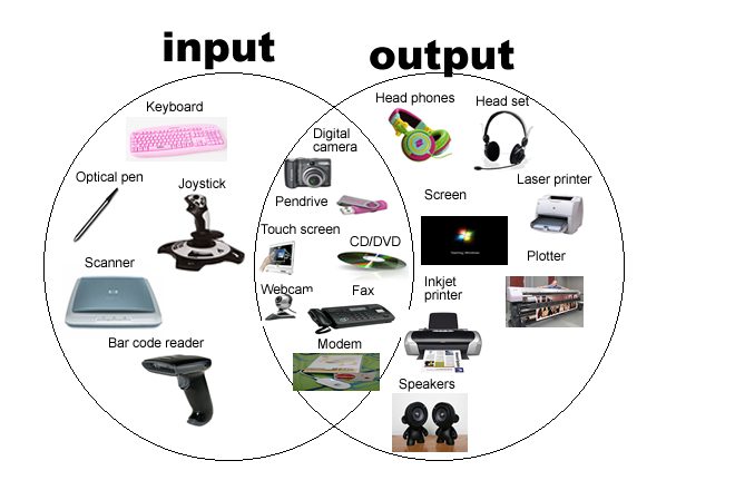 Input And Output Devices PNG - 51337
