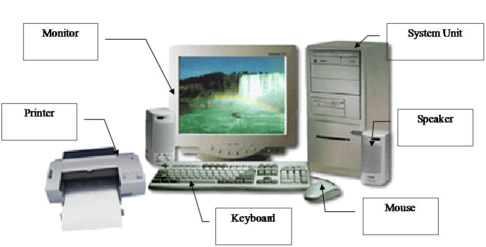 Computer Basics ( Input Device and Output Device) - Input And Output Devices PNG