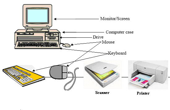 Input And Output Devices PNG - 51338