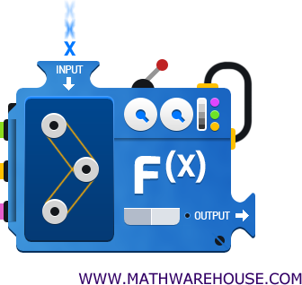 function machine-math functions evaluate - Input Output Machine PNG