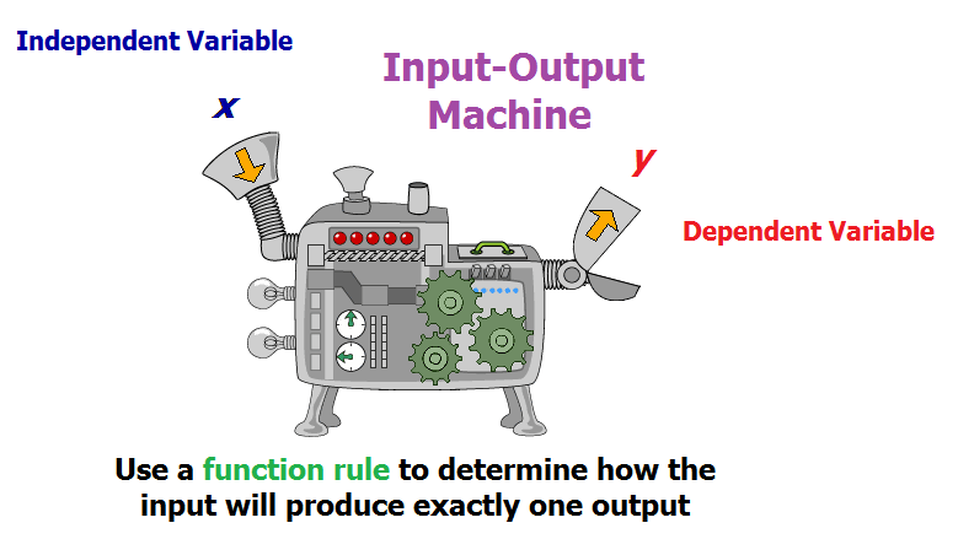 Picture - Input Output Machine PNG