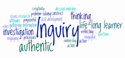 Picture - Inquiry Learning PNG