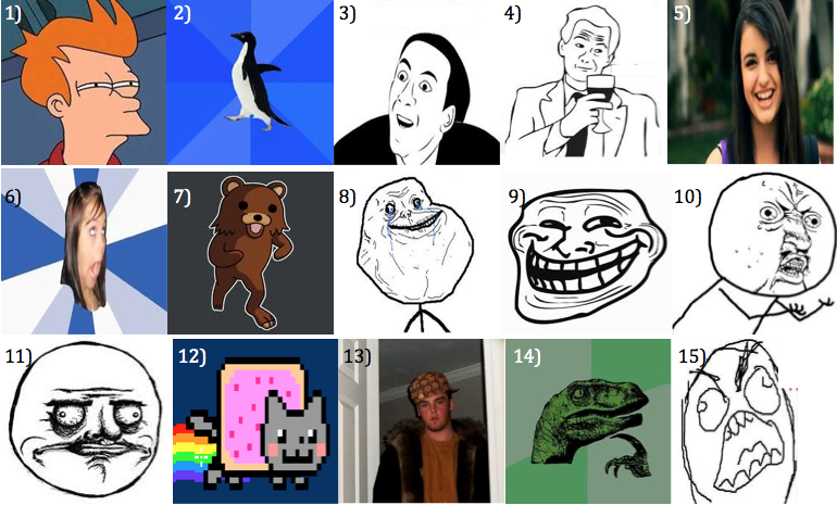 Score - Internet Meme PNG