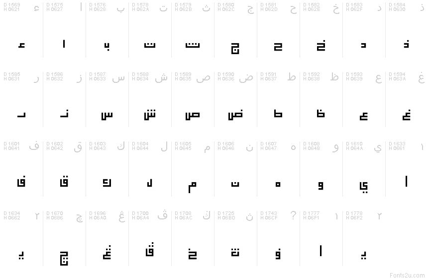 File:Jawi alphabet.png